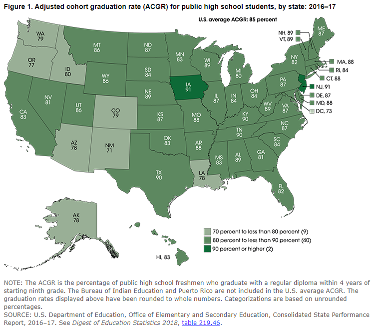 High School Graduation Rates Map